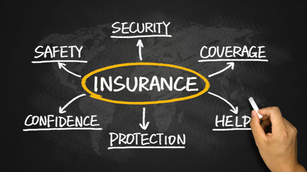 Insurance flowchart highlighting different protection offered by an insurance policy used to indicate that professional indemnity insurance run off cover can be used to protect your business from claims after the business ceases to trade.